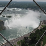 Niagara Falls Observation Deck Skylon Tower