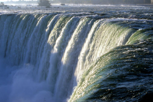 Niagara Falls Niagara Falls Attractions Skylon Tower